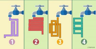 Theo bạn chiếc vòi nước nào sẽ chảy đầy ống nước nhanh nhất?