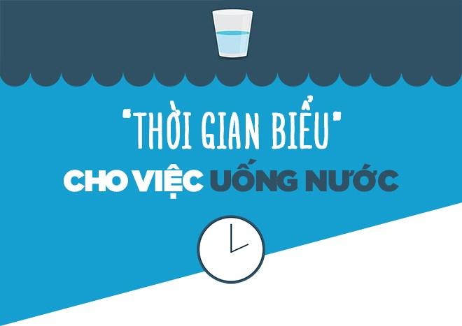 Dù khát đến mấy cũng ĐỪNG uống nước vào 9 thời điểm này nếu bạn không muốn phản tác dụng